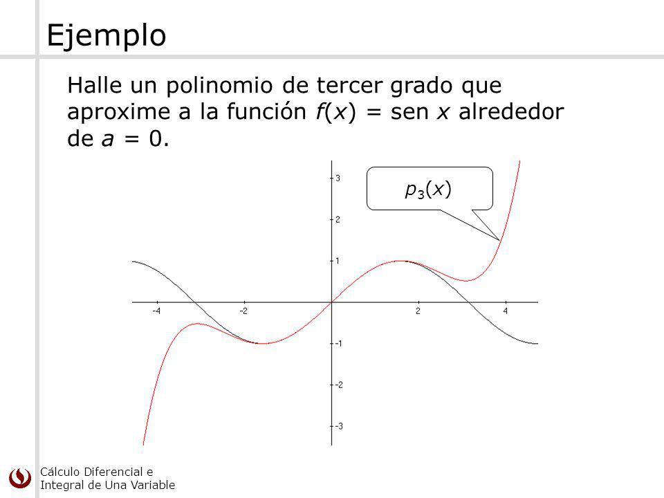 Ejemplo Halle un polinomio de tercer grado que aproxime a la función f(x) = sen x alrededor de a = 0.