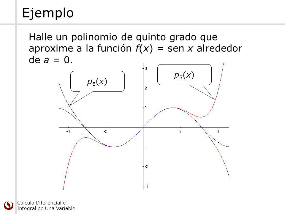 Ejemplo Halle un polinomio de quinto grado que aproxime a la función f(x) = sen x alrededor de a = 0.