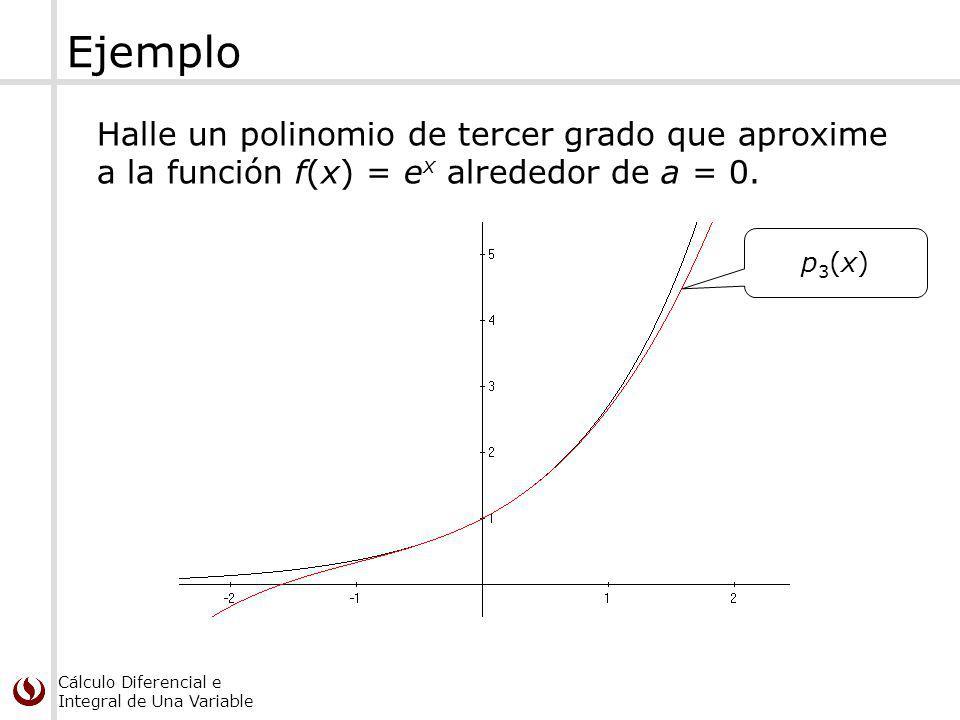 Ejemplo Halle un polinomio de tercer grado que aproxime a la función f(x) = ex alrededor de a = 0.