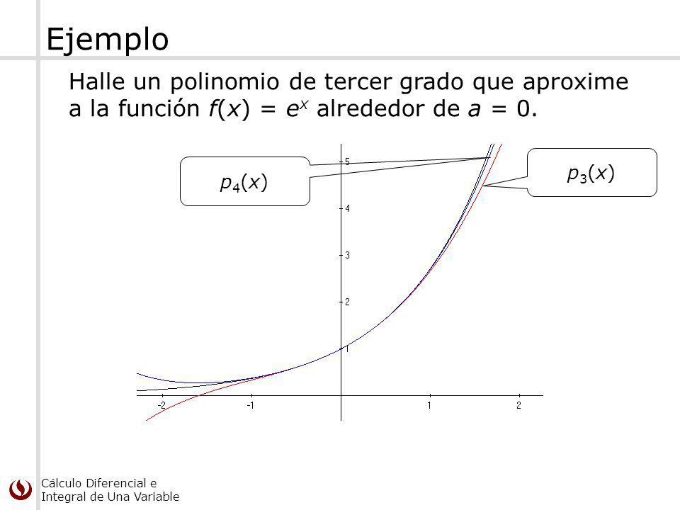 Ejemplo Halle un polinomio de tercer grado que aproxime a la función f(x) = ex alrededor de a = 0. p3(x)