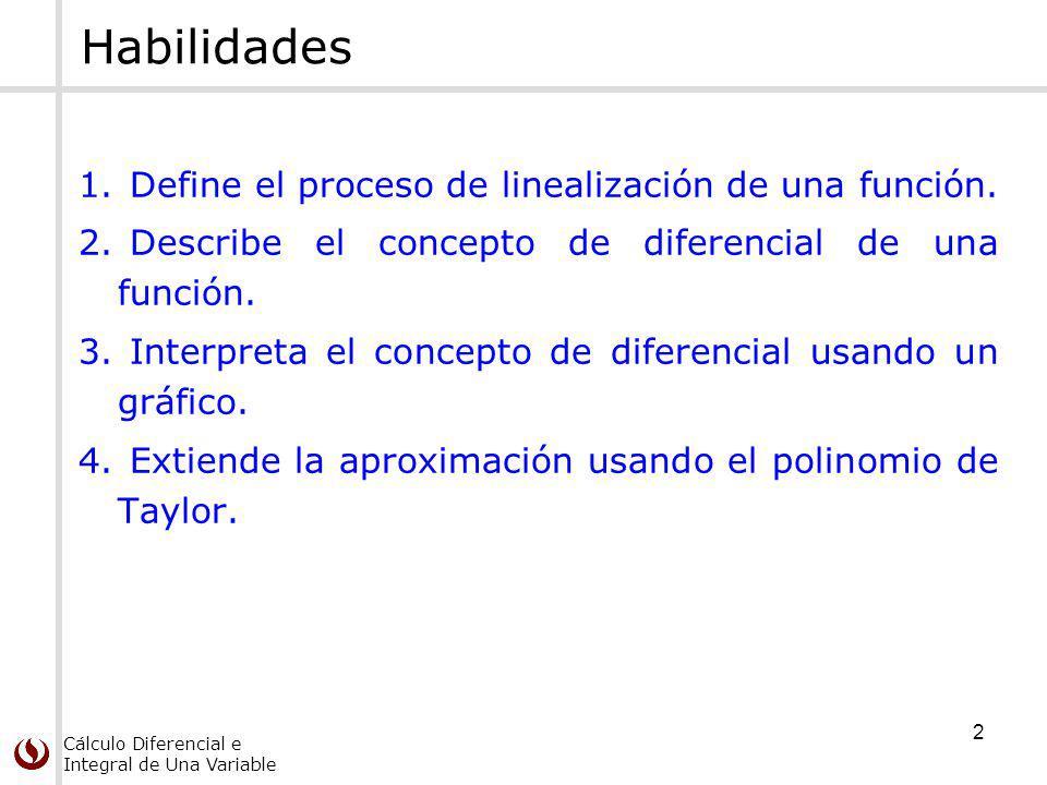 Habilidades Define el proceso de linealización de una función.