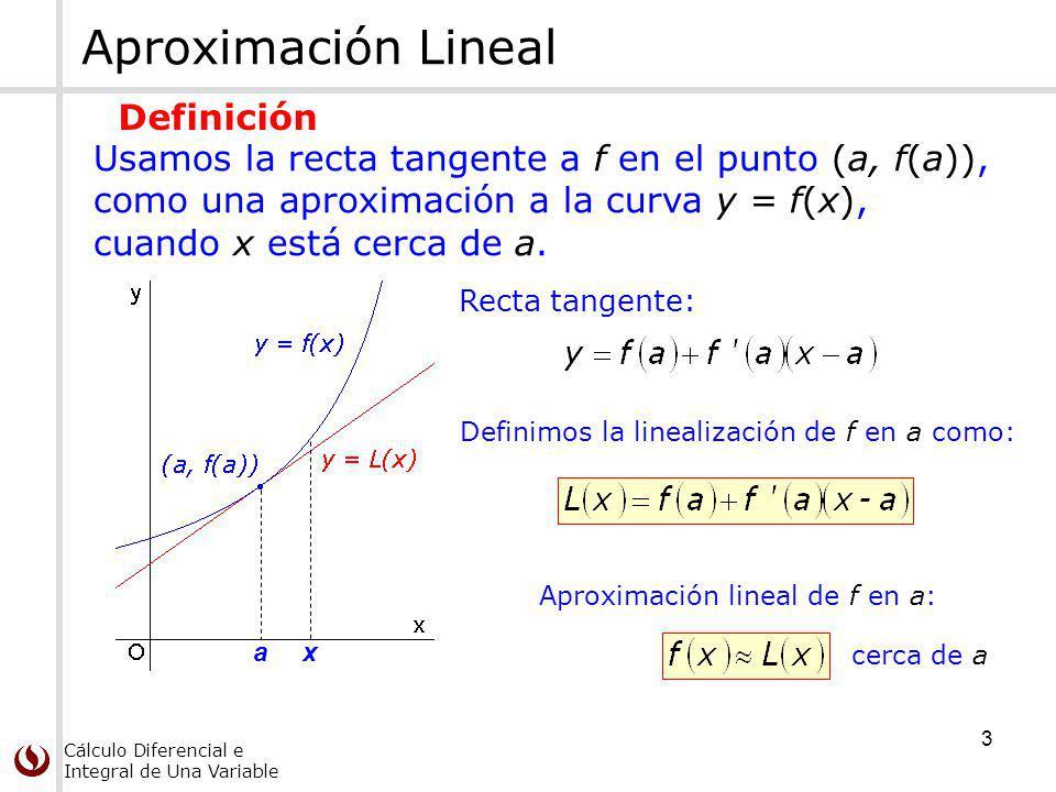 Aproximación Lineal Definición