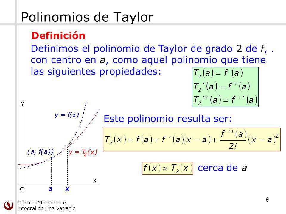 Polinomios de Taylor Definición