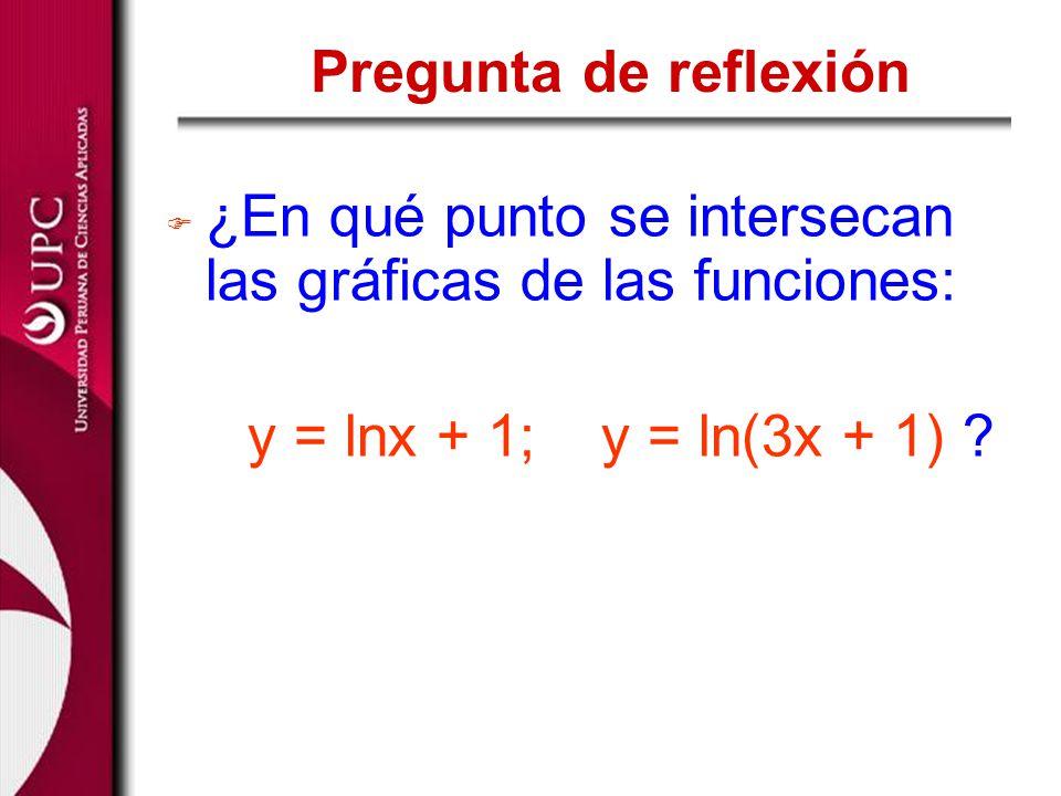 Pregunta de reflexión ¿En qué punto se intersecan las gráficas de las funciones: y = lnx + 1; y = ln(3x + 1)