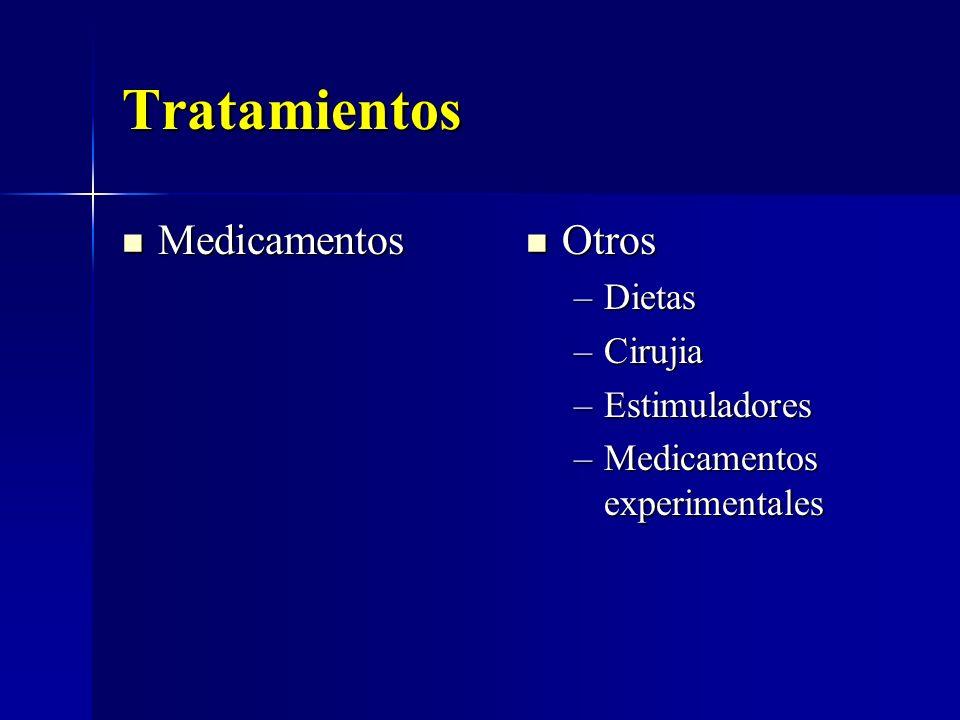Tratamientos Medicamentos Otros Dietas Cirujia Estimuladores
