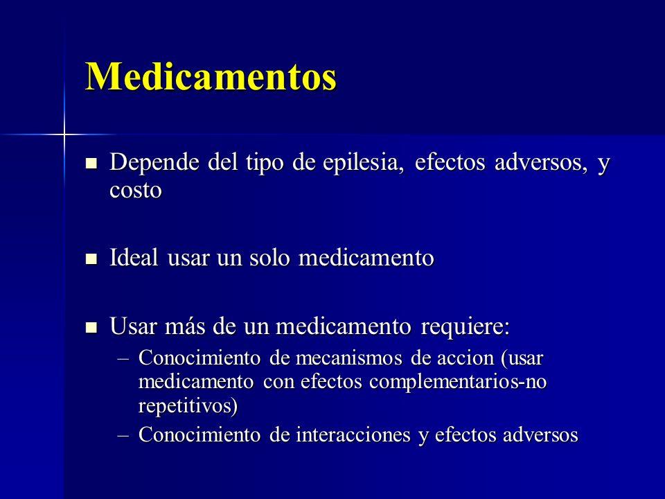 Medicamentos Depende del tipo de epilesia, efectos adversos, y costo