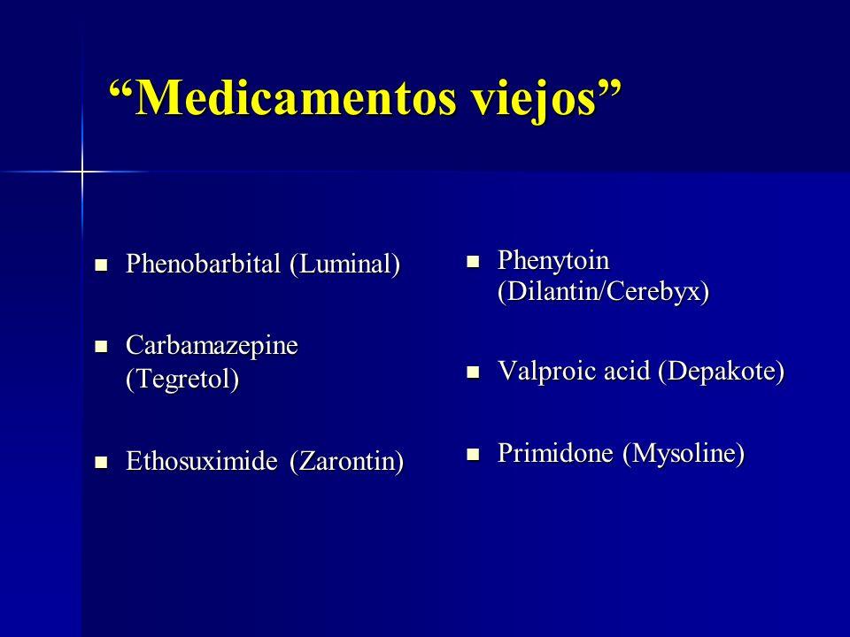 Medicamentos viejos