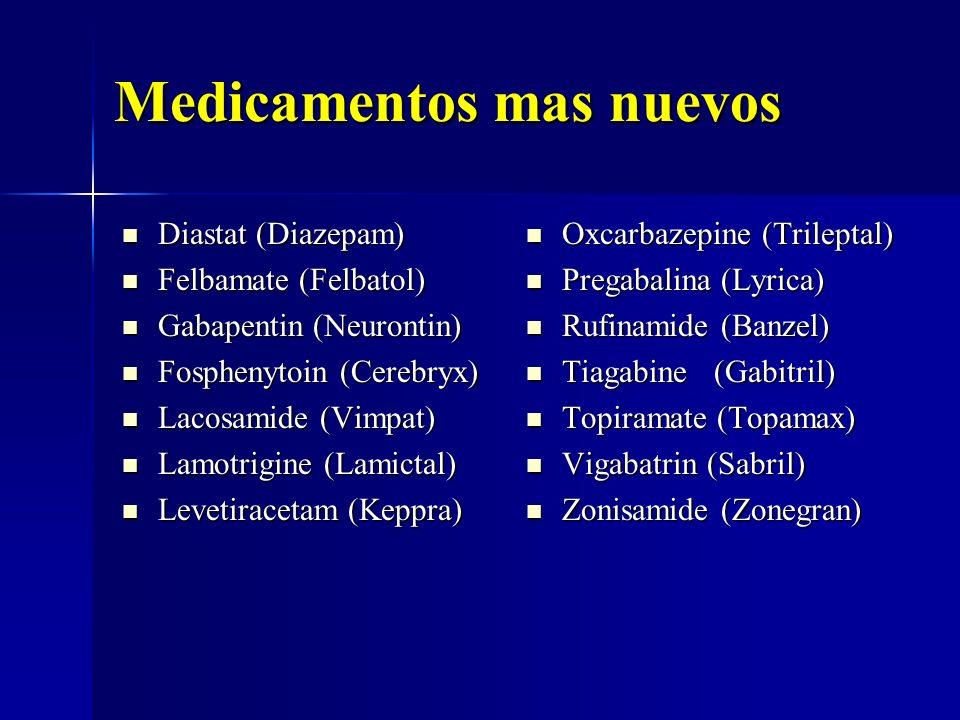 Medicamentos mas nuevos
