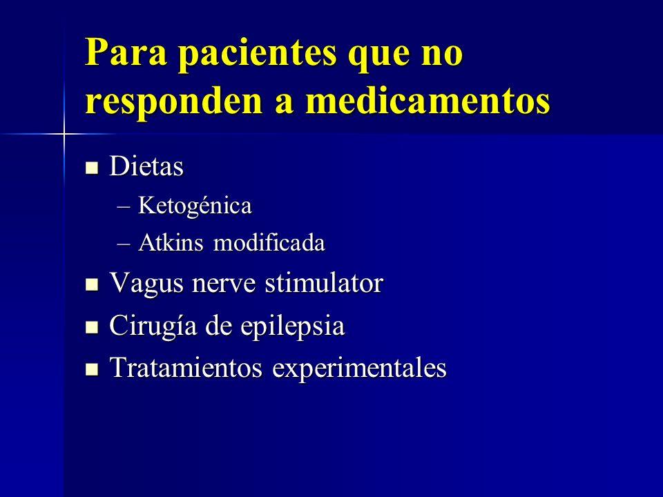 Para pacientes que no responden a medicamentos