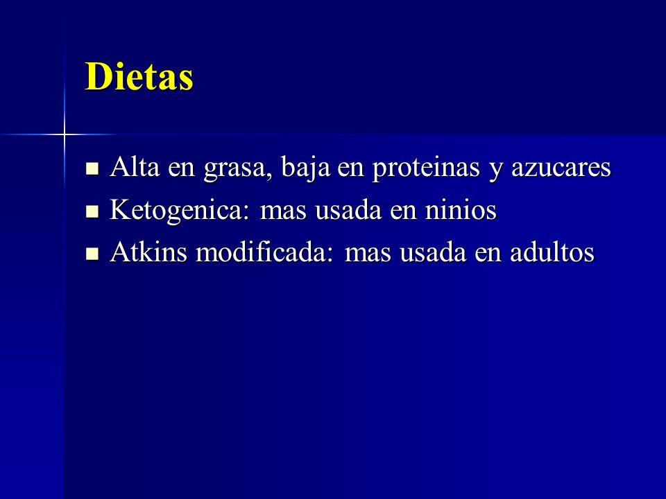 Dietas Alta en grasa, baja en proteinas y azucares