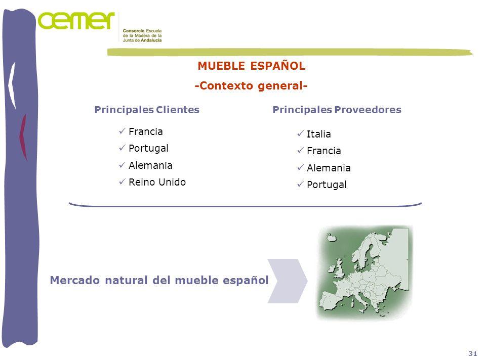 MUEBLE ESPAÑOL -Contexto general-