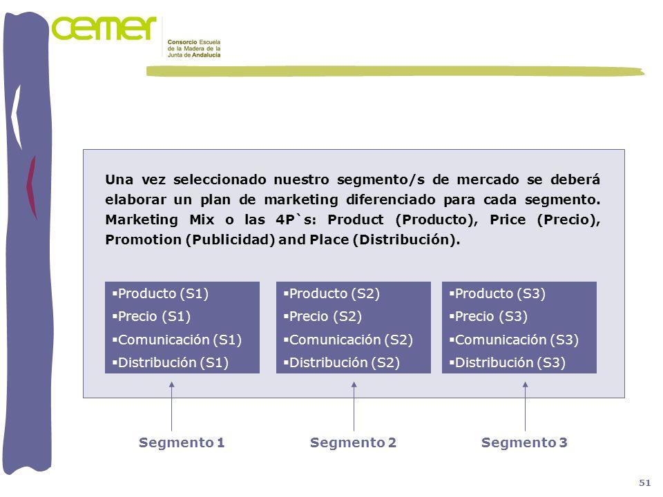 Una vez seleccionado nuestro segmento/s de mercado se deberá elaborar un plan de marketing diferenciado para cada segmento. Marketing Mix o las 4P`s: Product (Producto), Price (Precio), Promotion (Publicidad) and Place (Distribución).