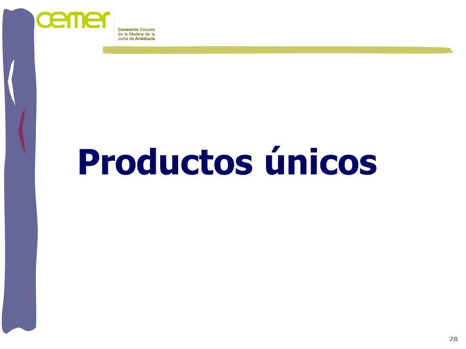 Productos únicos