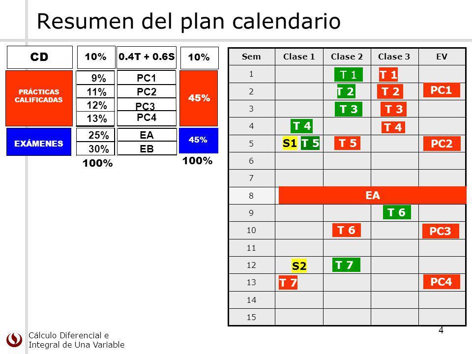 Resumen del plan calendario