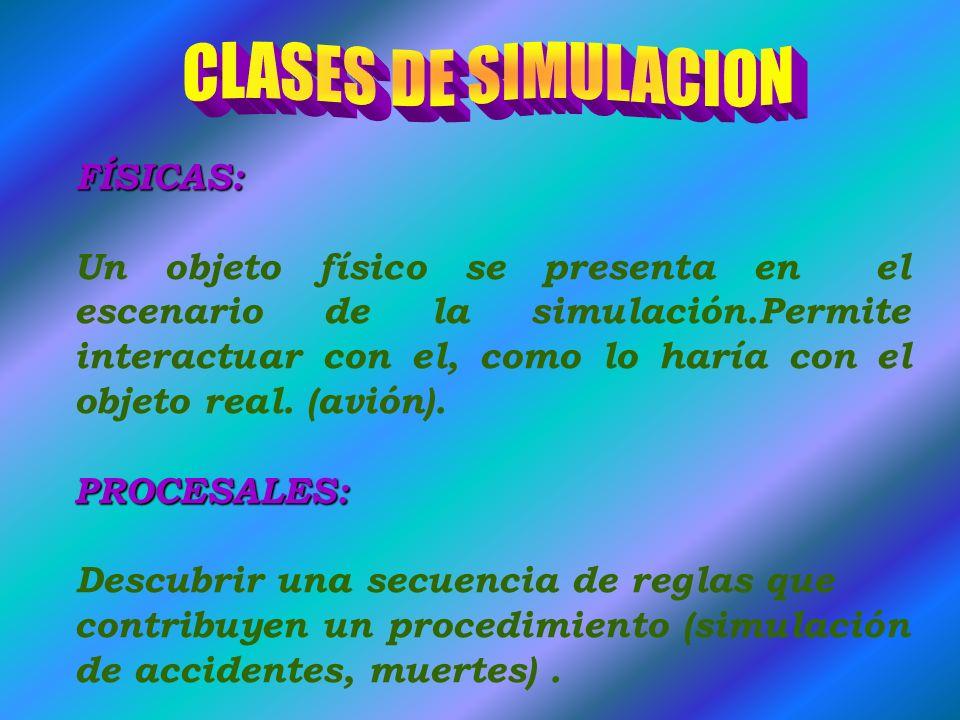 CLASES DE SIMULACION FÍSICAS: