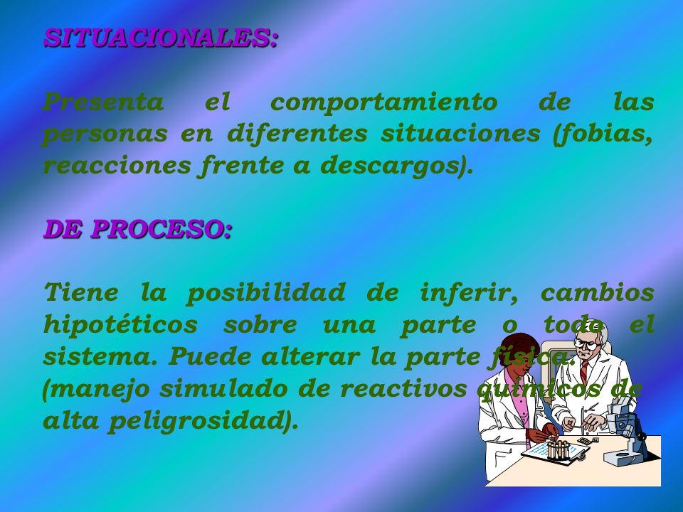 SITUACIONALES: Presenta el comportamiento de las personas en diferentes situaciones (fobias, reacciones frente a descargos).