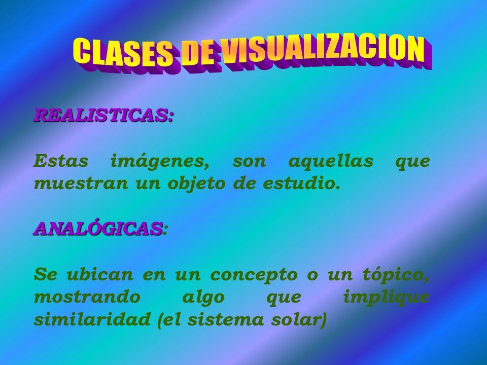 CLASES DE VISUALIZACION