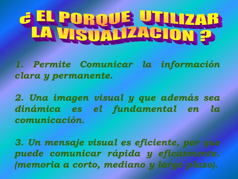 ¿ EL PORQUE UTILIZAR LA VISUALIZACION