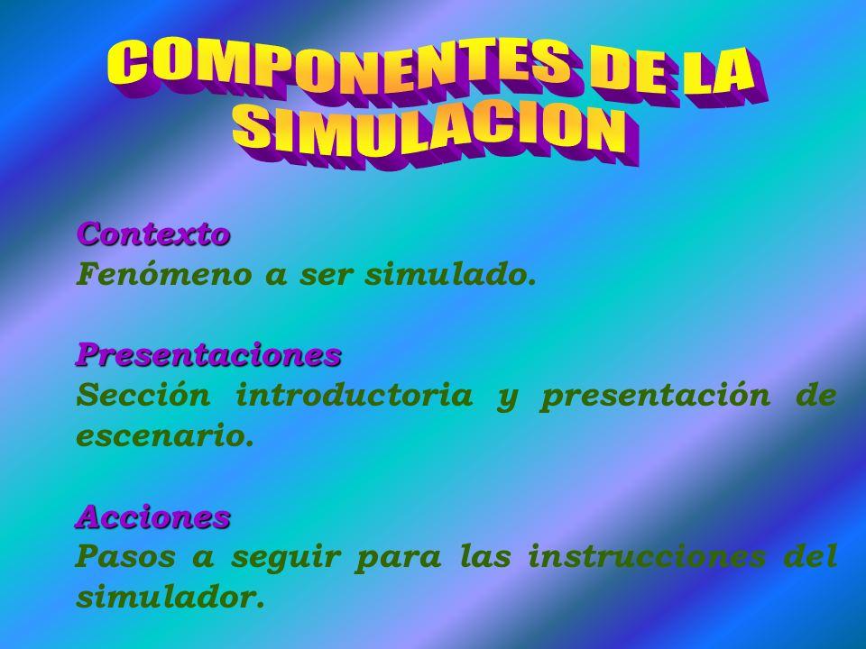 COMPONENTES DE LA SIMULACION Contexto Fenómeno a ser simulado.