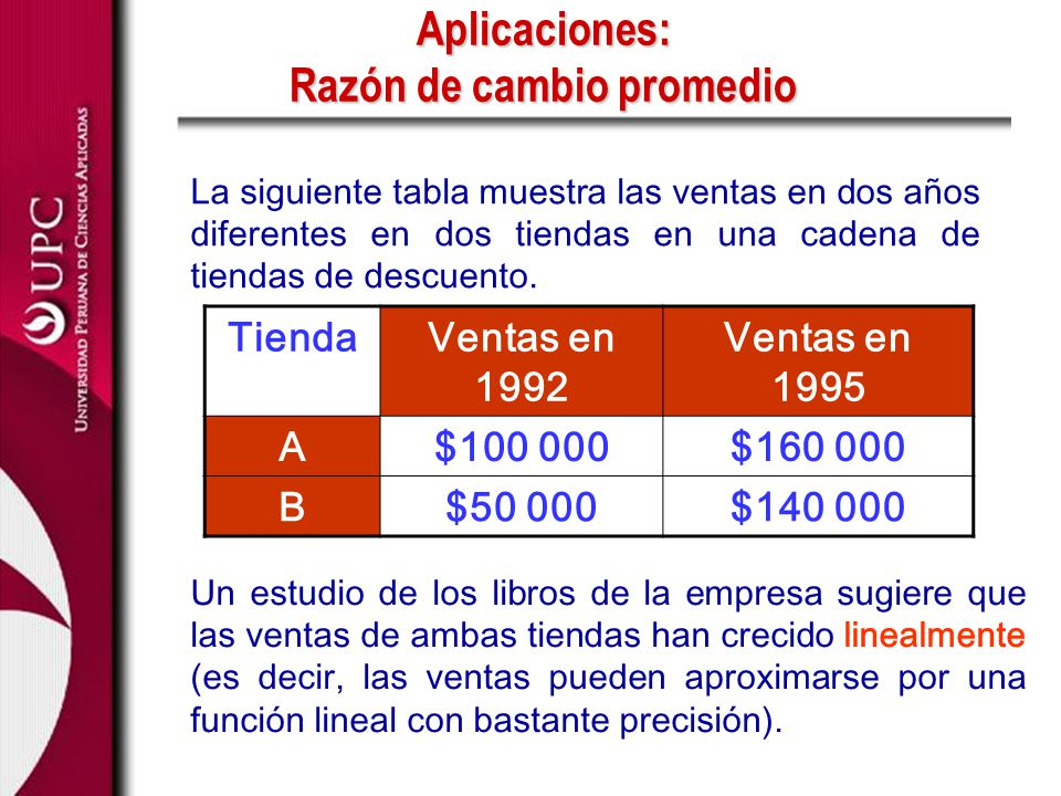 Aplicaciones: Razón de cambio promedio