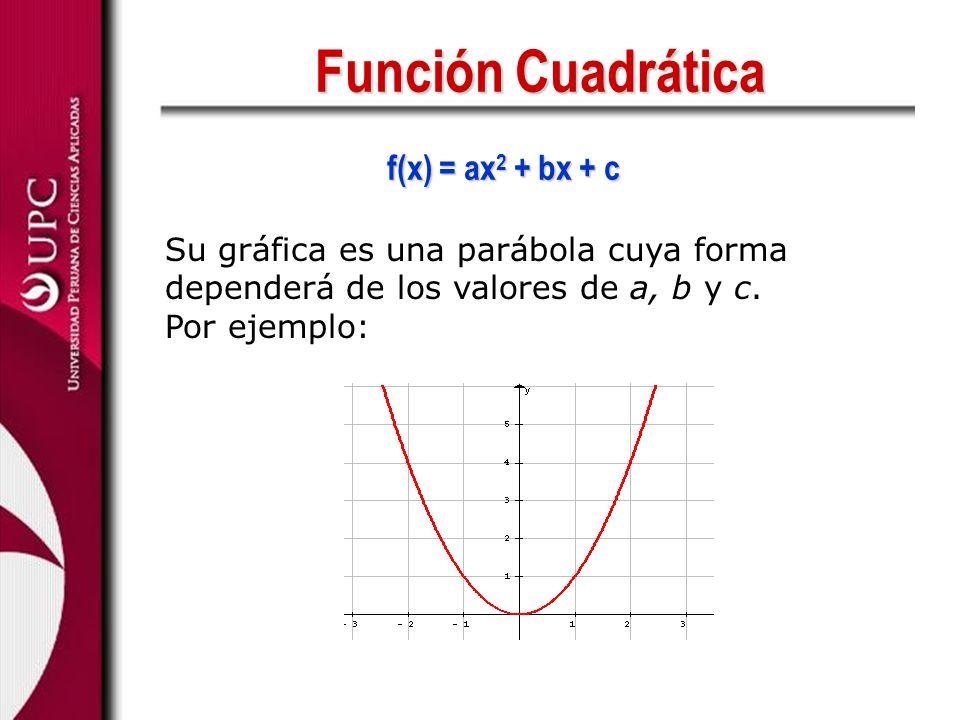 Función Cuadrática f(x) = ax2 + bx + c