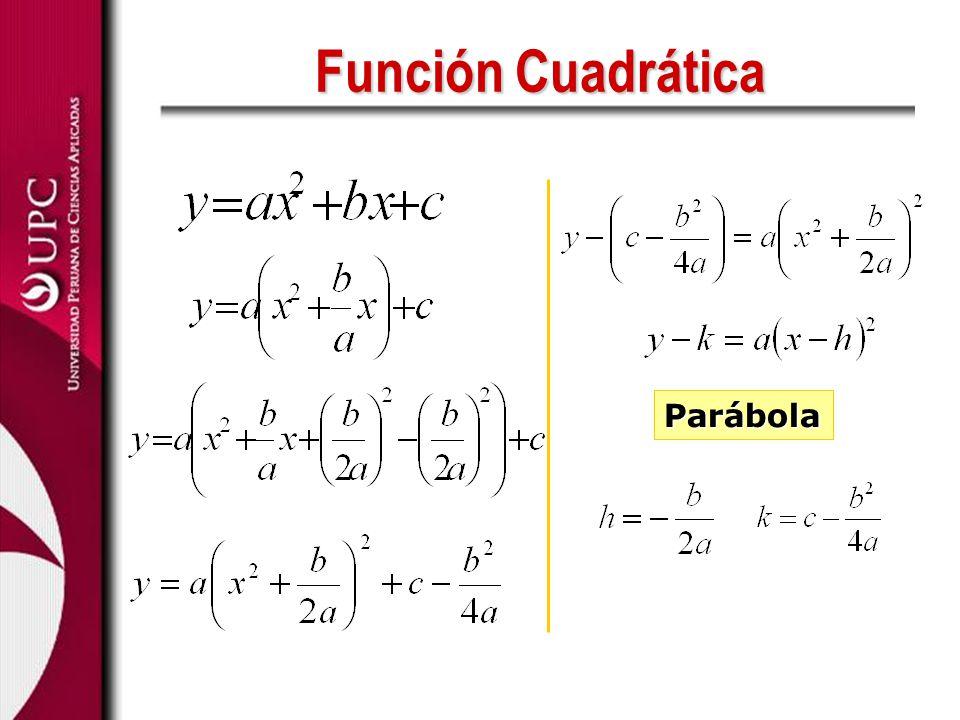 Función Cuadrática Parábola