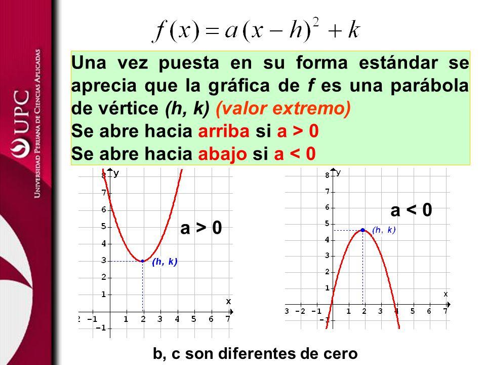 b, c son diferentes de cero
