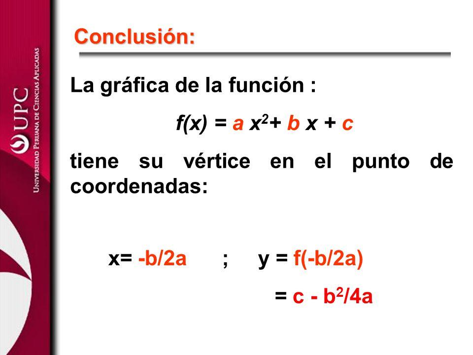 Conclusión: La gráfica de la función : f(x) = a x2+ b x + c. tiene su vértice en el punto de coordenadas: