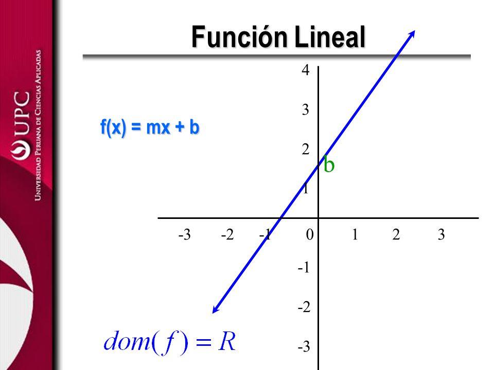 Función Lineal -3 -2 -1 0 1 2 3. 4. 3. 2. 1. -1. -2.