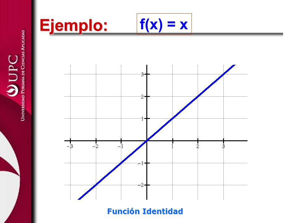 Ejemplo: f(x) = x Función Identidad