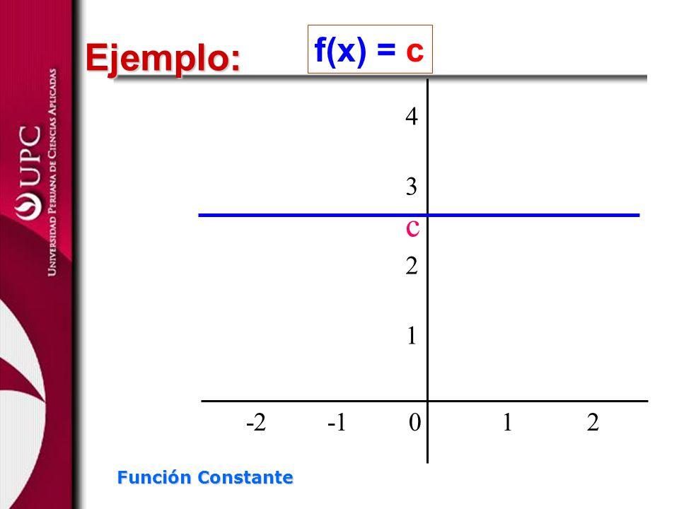 f(x) = c Ejemplo: -2 -1 0 1 2 4 3 c 2 1 Función Constante