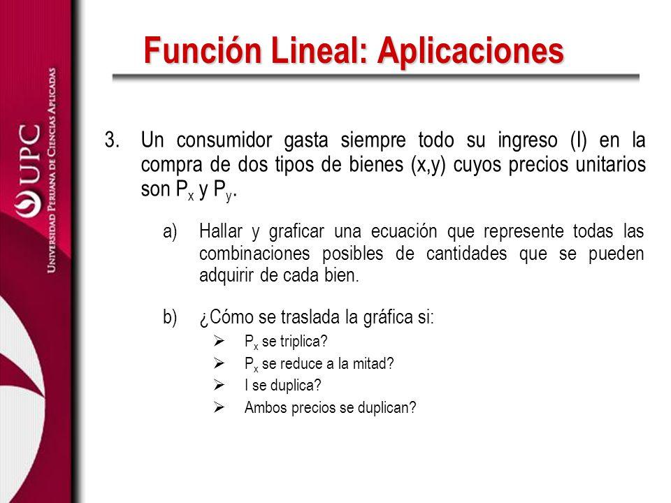 Función Lineal: Aplicaciones