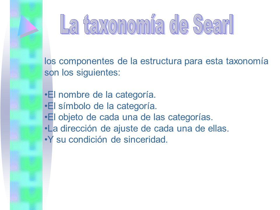 La taxonomía de Searllos componentes de la estructura para esta taxonomía. son los siguientes: El nombre de la categoría.