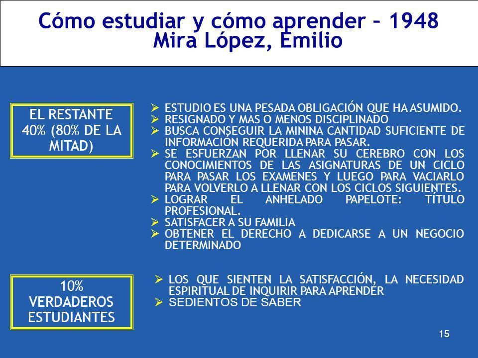 Cómo estudiar y cómo aprender – 1948 Mira López, Emilio