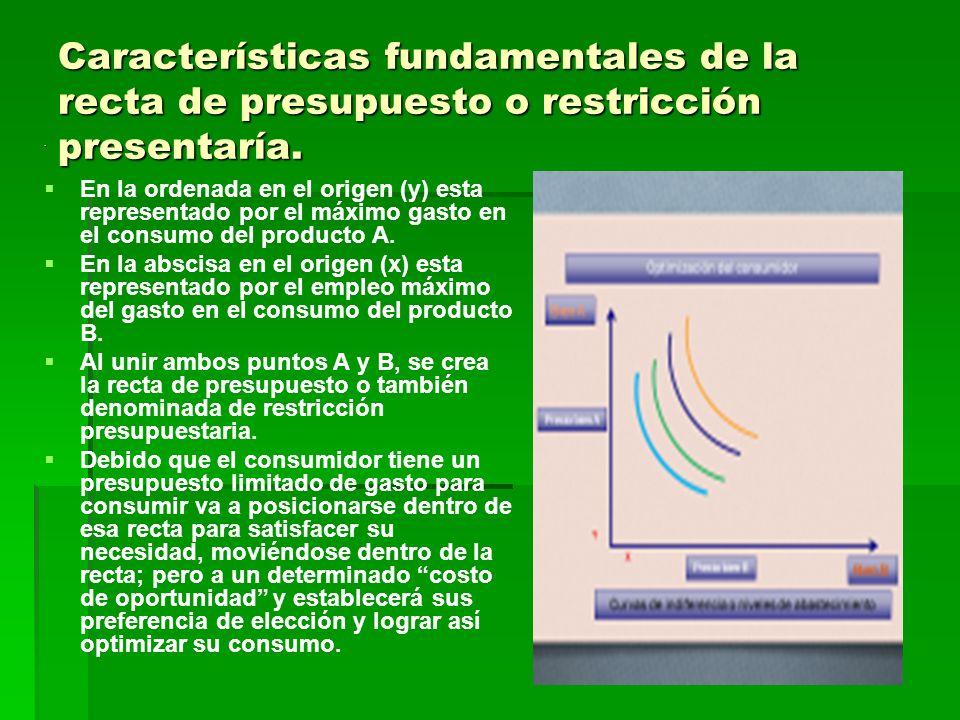 Características fundamentales de la recta de presupuesto o restricción presentaría.