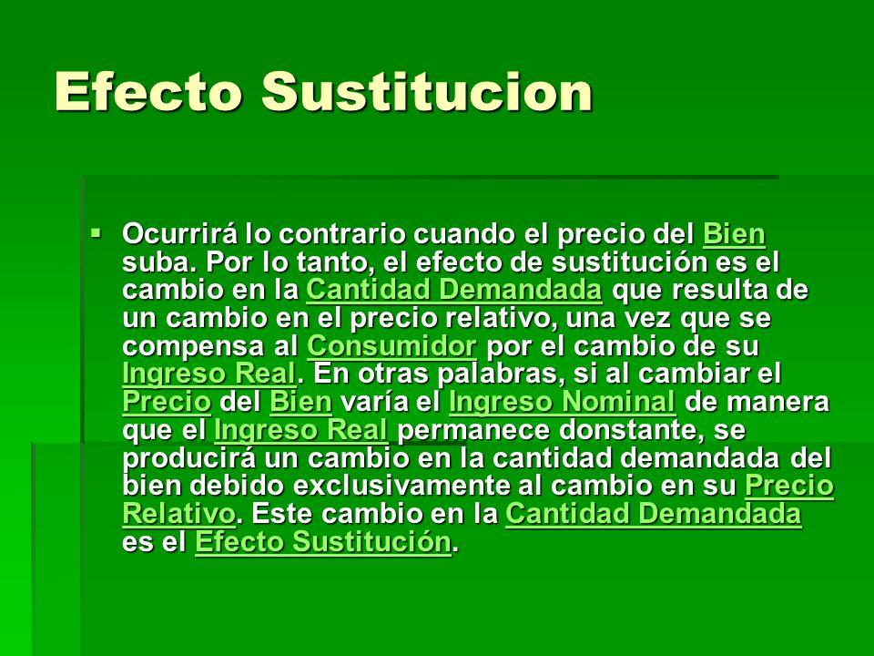 Efecto Sustitucion