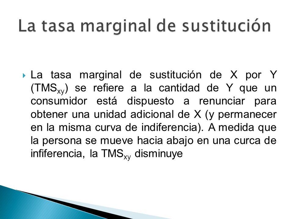 La tasa marginal de sustitución