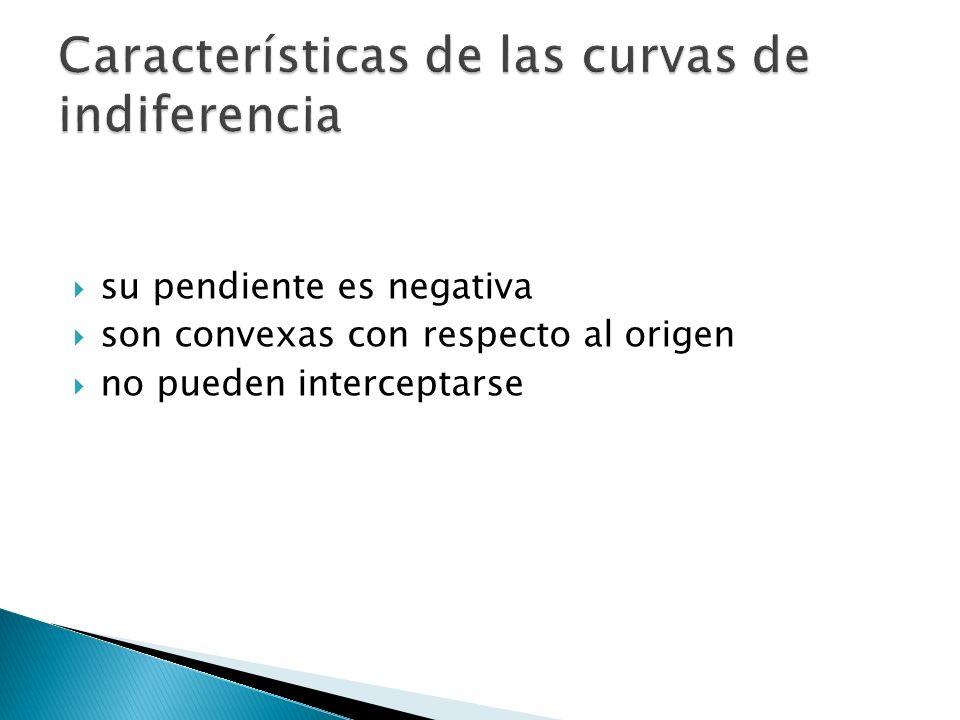 Características de las curvas de indiferencia