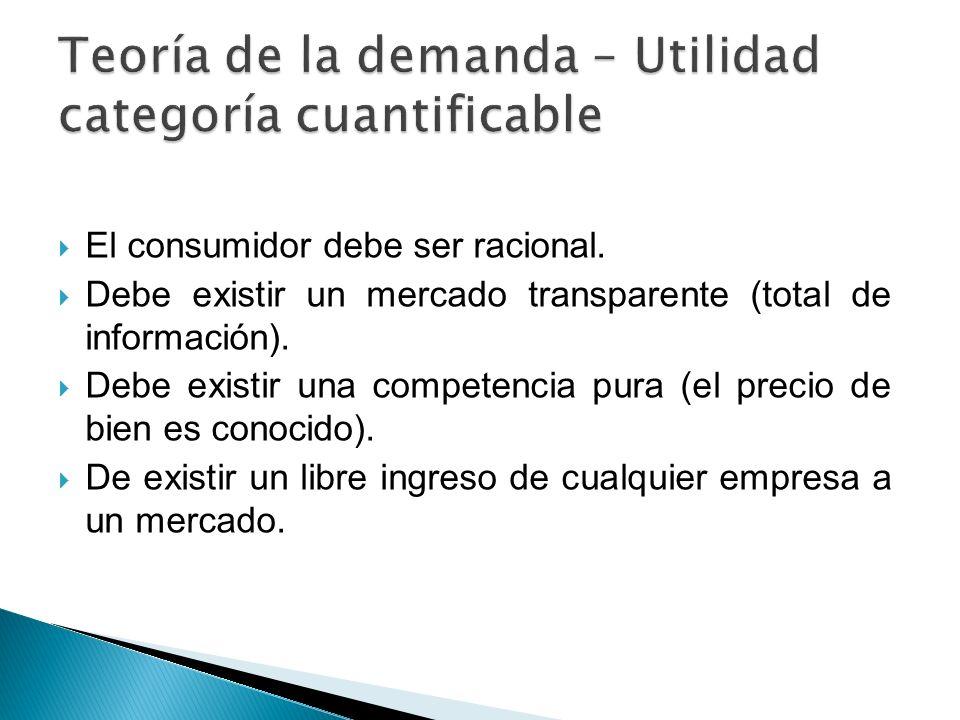 Teoría de la demanda – Utilidad categoría cuantificable