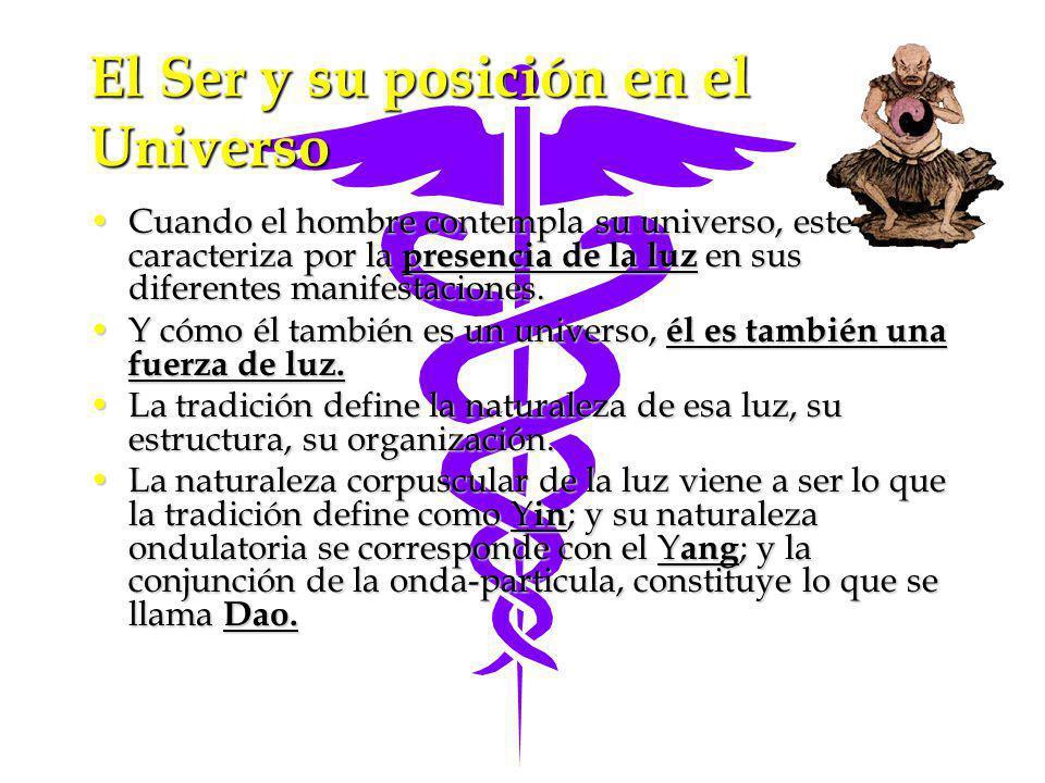 El Ser y su posición en el Universo