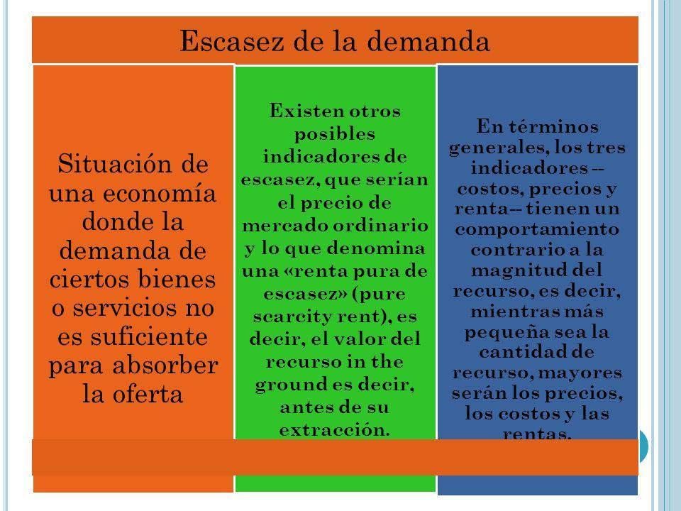 Escasez de la demanda Situación de una economía donde la demanda de ciertos bienes o servicios no es suficiente para absorber la oferta.