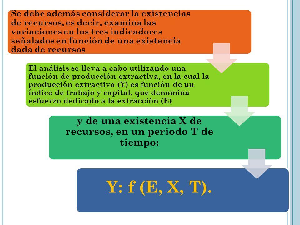 y de una existencia X de recursos, en un periodo T de tiempo: