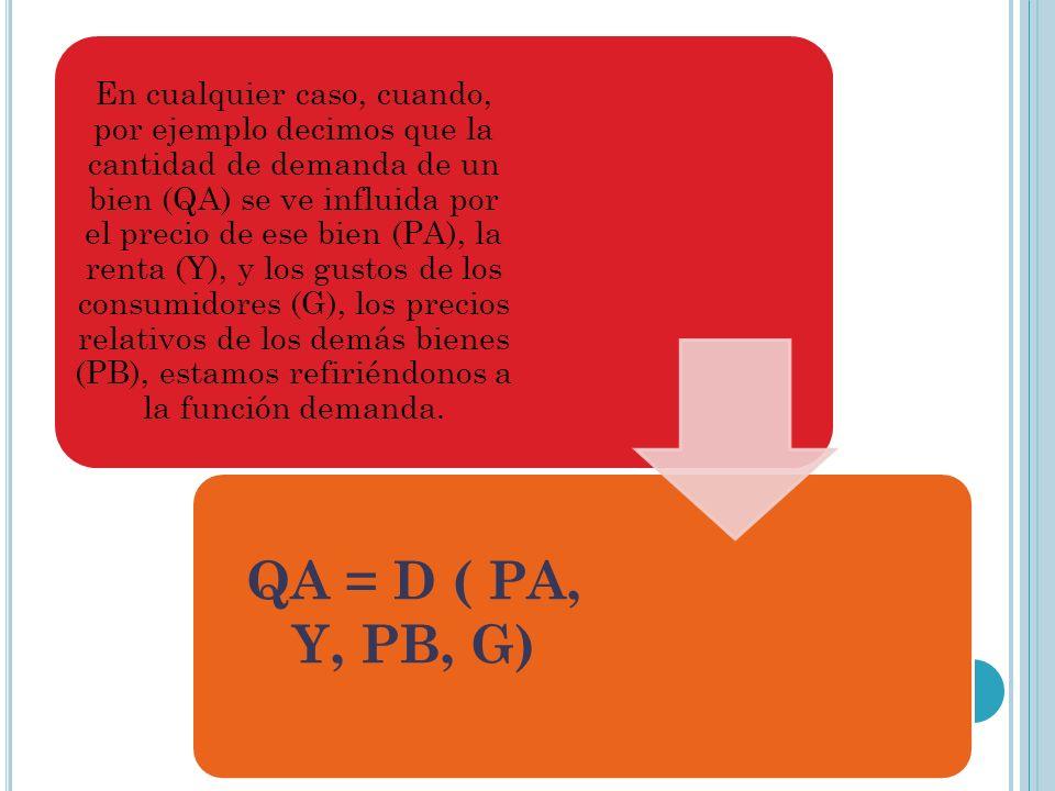 En cualquier caso, cuando, por ejemplo decimos que la cantidad de demanda de un bien (QA) se ve influida por el precio de ese bien (PA), la renta (Y), y los gustos de los consumidores (G), los precios relativos de los demás bienes (PB), estamos refiriéndonos a la función demanda.