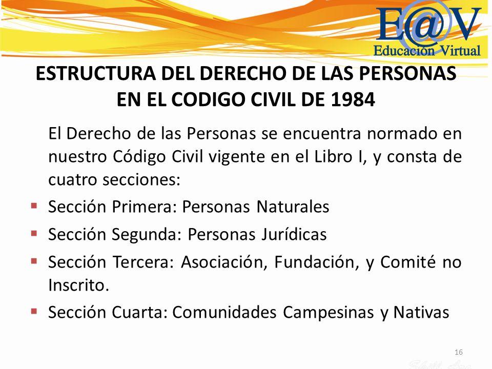 ESTRUCTURA DEL DERECHO DE LAS PERSONAS EN EL CODIGO CIVIL DE 1984