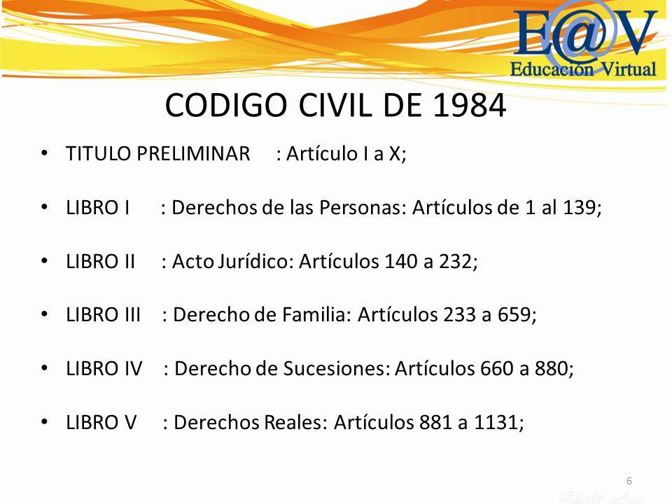 CODIGO CIVIL DE 1984 TITULO PRELIMINAR : Artículo I a X;