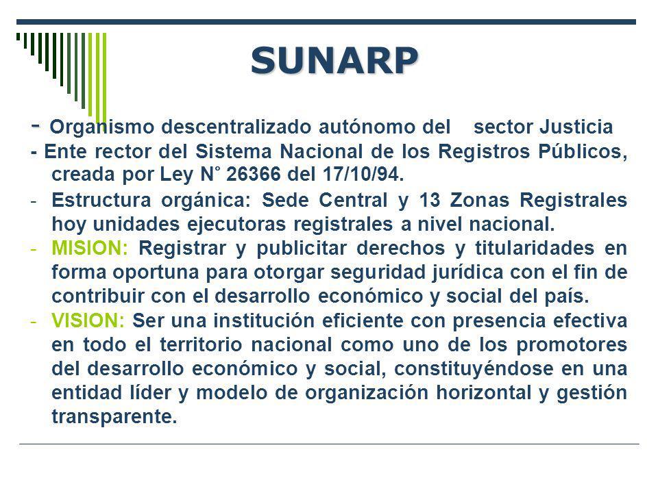 SUNARP - Organismo descentralizado autónomo del sector Justicia
