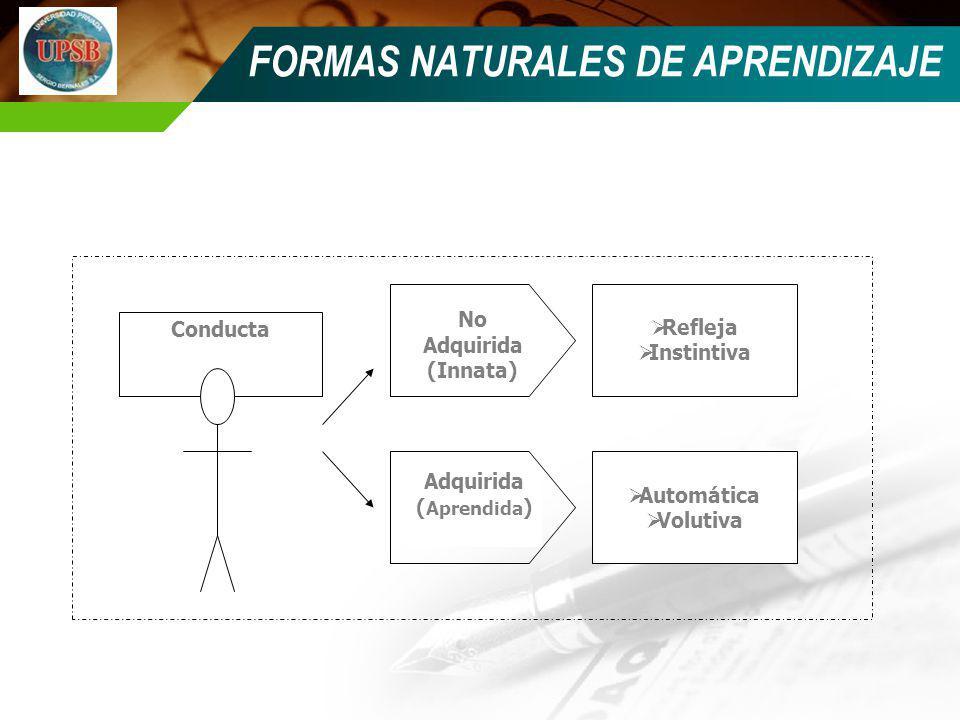 FORMAS NATURALES DE APRENDIZAJE
