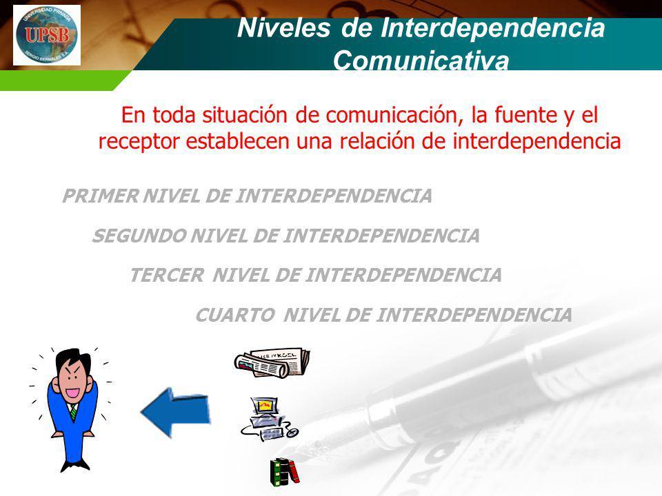 Niveles de Interdependencia Comunicativa