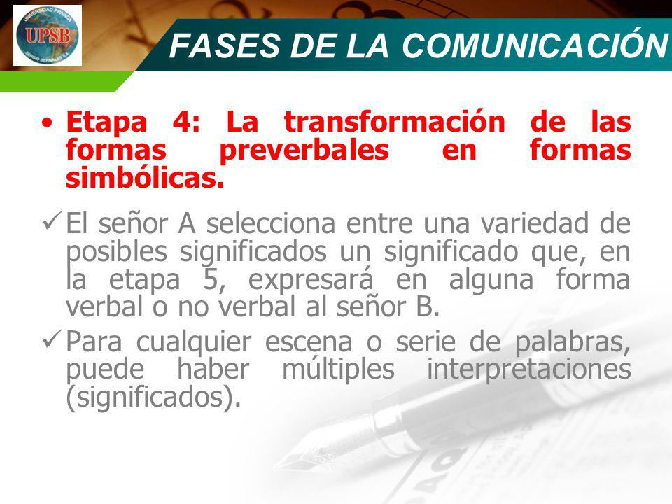 FASES DE LA COMUNICACIÓN