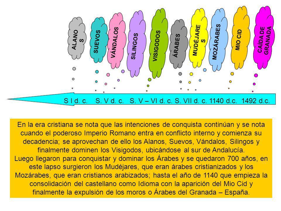 S I d. c. S. V d. c. S. V – VI d. c. S. VII d. c. 1140 d.c. 1492 d.c.